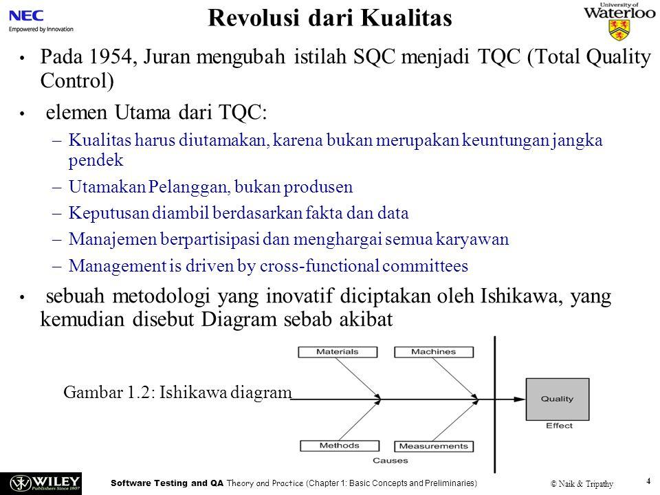Software Testing and QA Theory and Practice (Chapter 1: Basic Concepts and Preliminaries) © Naik & Tripathy 4 Revolusi dari Kualitas Pada 1954, Juran