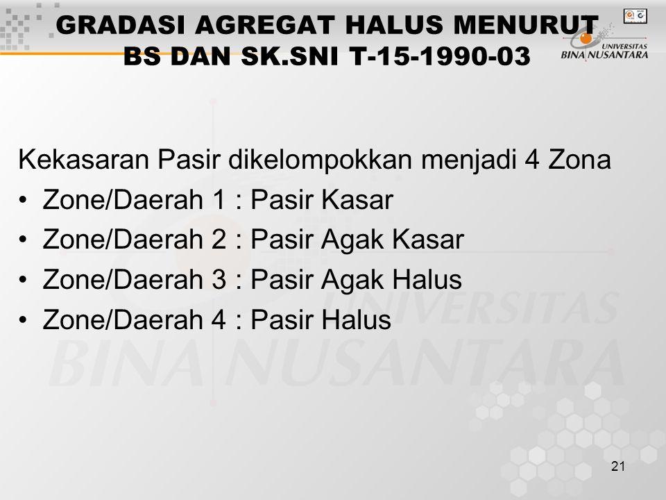 21 GRADASI AGREGAT HALUS MENURUT BS DAN SK.SNI T-15-1990-03 Kekasaran Pasir dikelompokkan menjadi 4 Zona Zone/Daerah 1 : Pasir Kasar Zone/Daerah 2 : P
