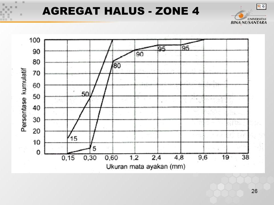 26 AGREGAT HALUS - ZONE 4