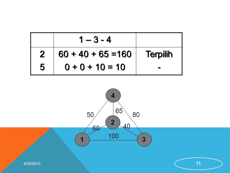 1 – 3 - 4 25 60 + 40 + 65 =160 0 + 0 + 10 = 10 Terpilih- 4/20/2015 11 13 4 50 100 80 2 65 40 60