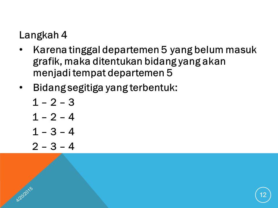 Langkah 4 Karena tinggal departemen 5 yang belum masuk grafik, maka ditentukan bidang yang akan menjadi tempat departemen 5 Bidang segitiga yang terbe