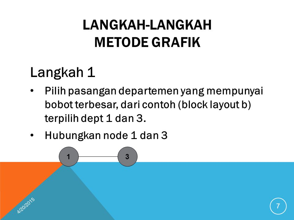 LANGKAH-LANGKAH METODE GRAFIK Langkah 1 Pilih pasangan departemen yang mempunyai bobot terbesar, dari contoh (block layout b) terpilih dept 1 dan 3. H