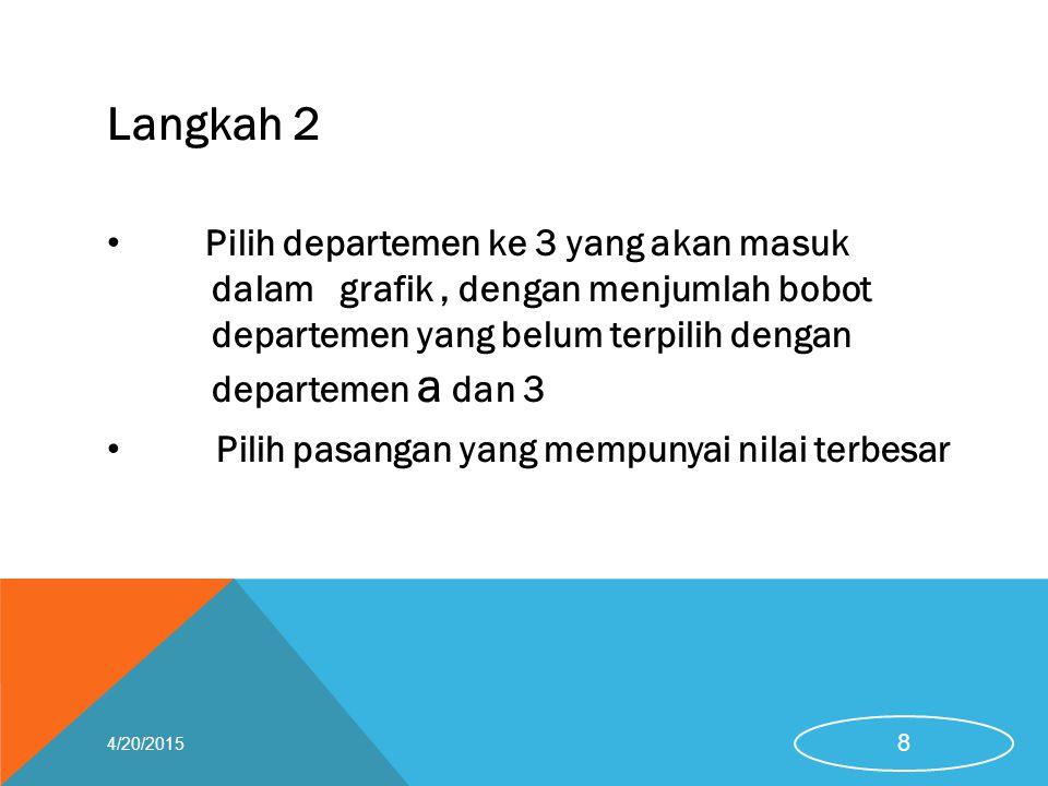 Langkah 2 Pilih departemen ke 3 yang akan masuk dalam grafik, dengan menjumlah bobot departemen yang belum terpilih dengan departemen a dan 3 Pilih pa