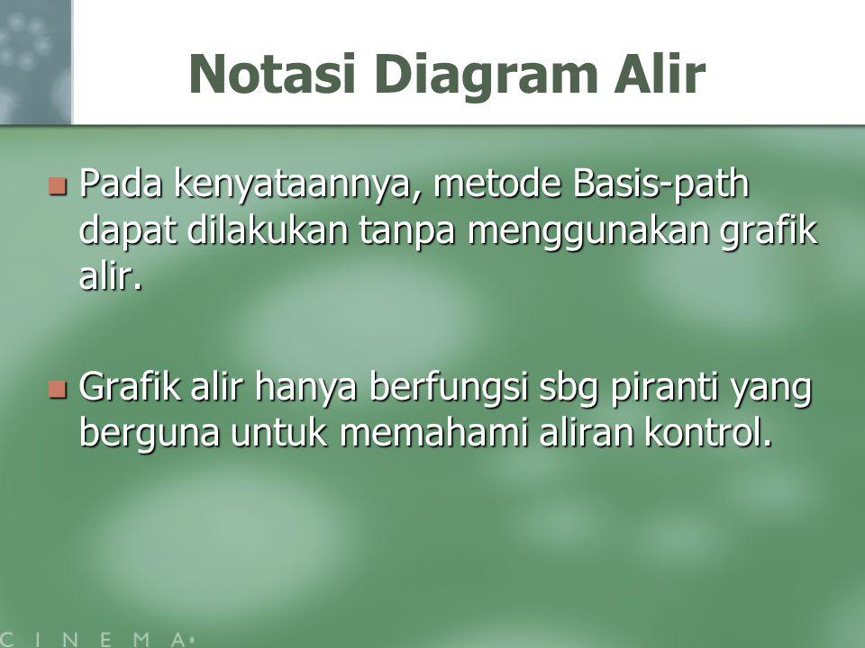 Notasi Diagram Alir Pada kenyataannya, metode Basis-path dapat dilakukan tanpa menggunakan grafik alir. Pada kenyataannya, metode Basis-path dapat dil