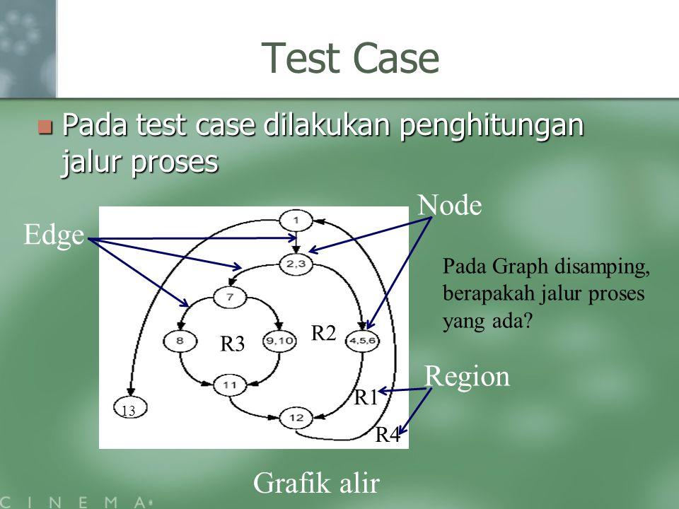 Test Case Pada test case dilakukan penghitungan jalur proses Pada test case dilakukan penghitungan jalur proses Grafik alir Node Region R1 R3 R2 R4 Edge Pada Graph disamping, berapakah jalur proses yang ada.