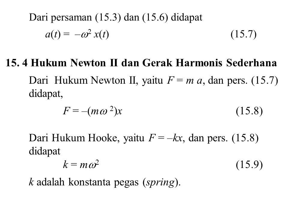 Dari persaman (15.3) dan (15.6) didapat a(t) = –  2 x(t) (15.7) 15. 4 Hukum Newton II dan Gerak Harmonis Sederhana Dari Hukum Newton II, yaitu F = m