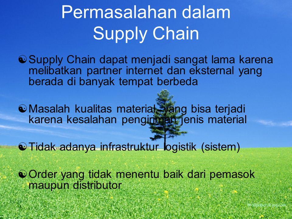 Permasalahan dalam Supply Chain  Supply Chain dapat menjadi sangat lama karena melibatkan partner internet dan eksternal yang berada di banyak tempat