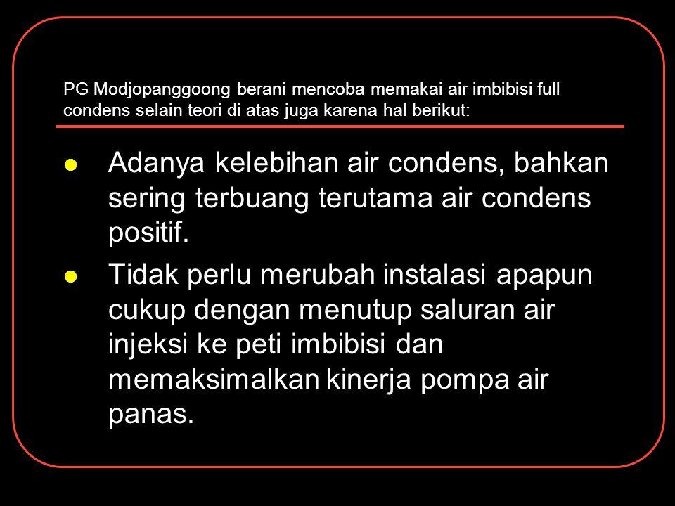 PG Modjopanggoong berani mencoba memakai air imbibisi full condens selain teori di atas juga karena hal berikut: Adanya kelebihan air condens, bahkan