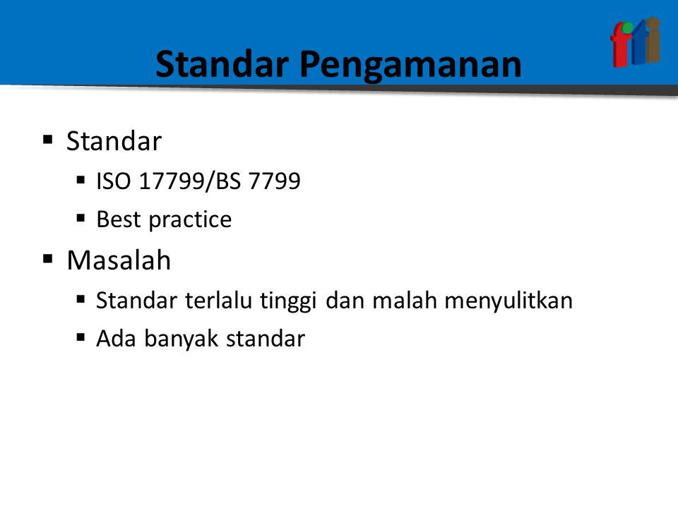 Standar Pengamanan  Standar  ISO 17799/BS 7799  Best practice  Masalah  Standar terlalu tinggi dan malah menyulitkan  Ada banyak standar