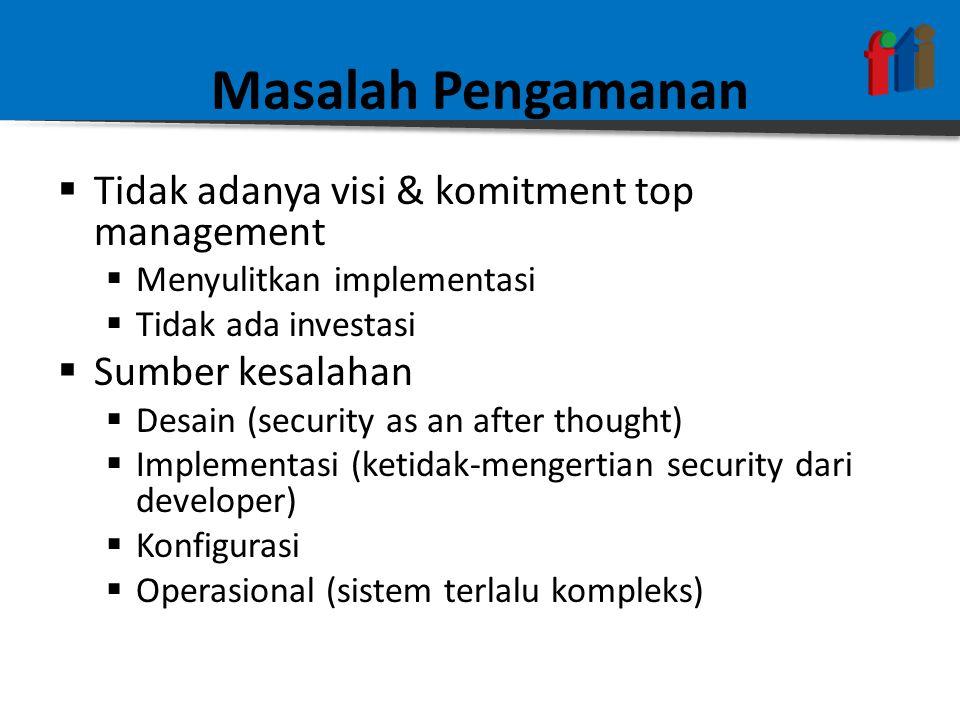 Masalah Pengamanan  Tidak adanya visi & komitment top management  Menyulitkan implementasi  Tidak ada investasi  Sumber kesalahan  Desain (security as an after thought)  Implementasi (ketidak-mengertian security dari developer)  Konfigurasi  Operasional (sistem terlalu kompleks)
