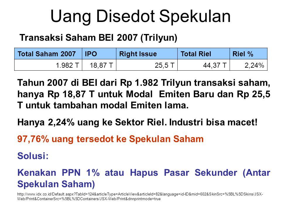 Uang Disedot Spekulan Tahun 2007 di BEI dari Rp 1.982 Trilyun transaksi saham, hanya Rp 18,87 T untuk Modal Emiten Baru dan Rp 25,5 T untuk tambahan m