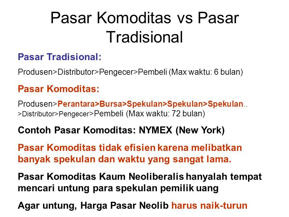 Pasar Komoditas vs Pasar Tradisional Pasar Tradisional: Produsen>Distributor>Pengecer>Pembeli (Max waktu: 6 bulan) Pasar Komoditas: Produsen>Perantara