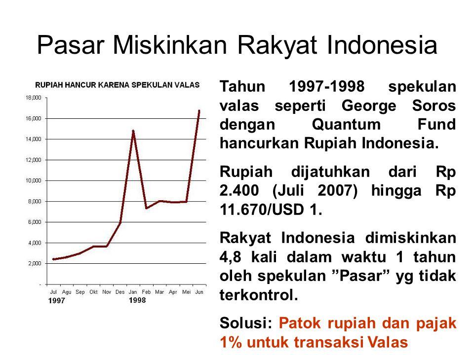 Pasar Miskinkan Rakyat Indonesia Tahun 1997-1998 spekulan valas seperti George Soros dengan Quantum Fund hancurkan Rupiah Indonesia. Rupiah dijatuhkan