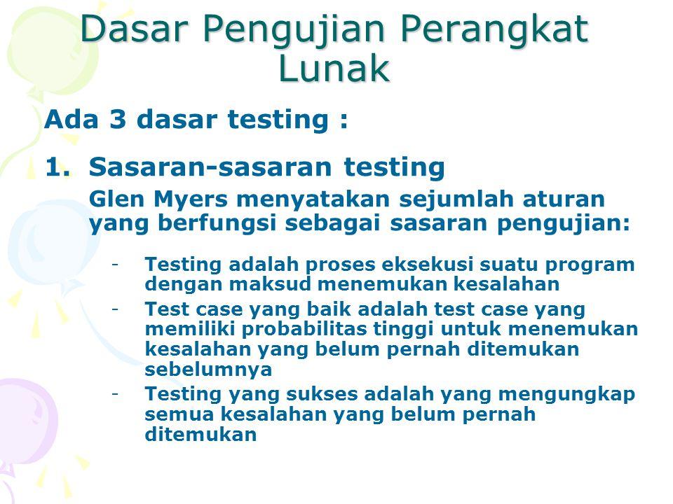 Dasar Pengujian Perangkat Lunak Ada 3 dasar testing : 1.Sasaran-sasaran testing Glen Myers menyatakan sejumlah aturan yang berfungsi sebagai sasaran p