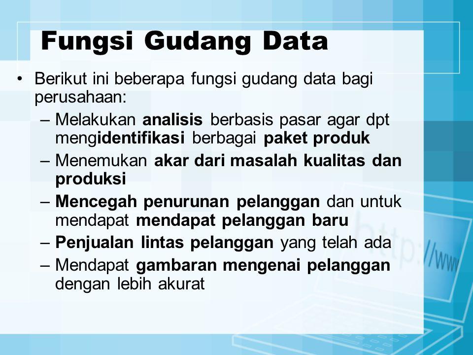 Fungsi Gudang Data Berikut ini beberapa fungsi gudang data bagi perusahaan: –Melakukan analisis berbasis pasar agar dpt mengidentifikasi berbagai pake