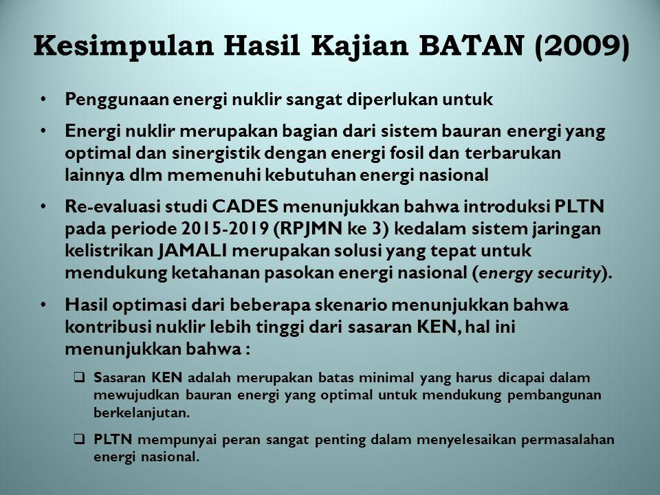 Kesimpulan Hasil Kajian BATAN (2009) Penggunaan energi nuklir sangat diperlukan untuk Energi nuklir merupakan bagian dari sistem bauran energi yang op