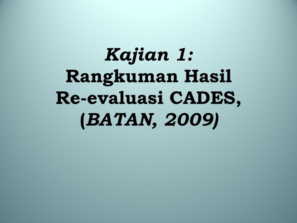 Kajian 1: Rangkuman Hasil Re-evaluasi CADES, ( BATAN, 2009)
