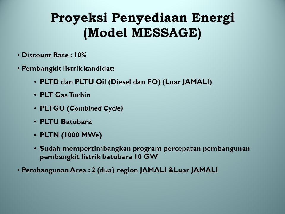Proyeksi Penyediaan Energi (Model MESSAGE) Discount Rate : 10% Pembangkit listrik kandidat: PLTD dan PLTU Oil (Diesel dan FO) (Luar JAMALI) PLT Gas Tu