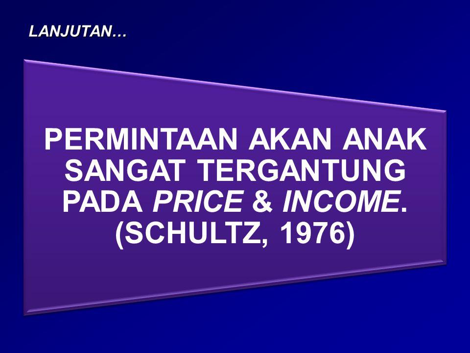 LANJUTAN… PERMINTAAN AKAN ANAK SANGAT TERGANTUNG PADA PRICE & INCOME. (SCHULTZ, 1976)