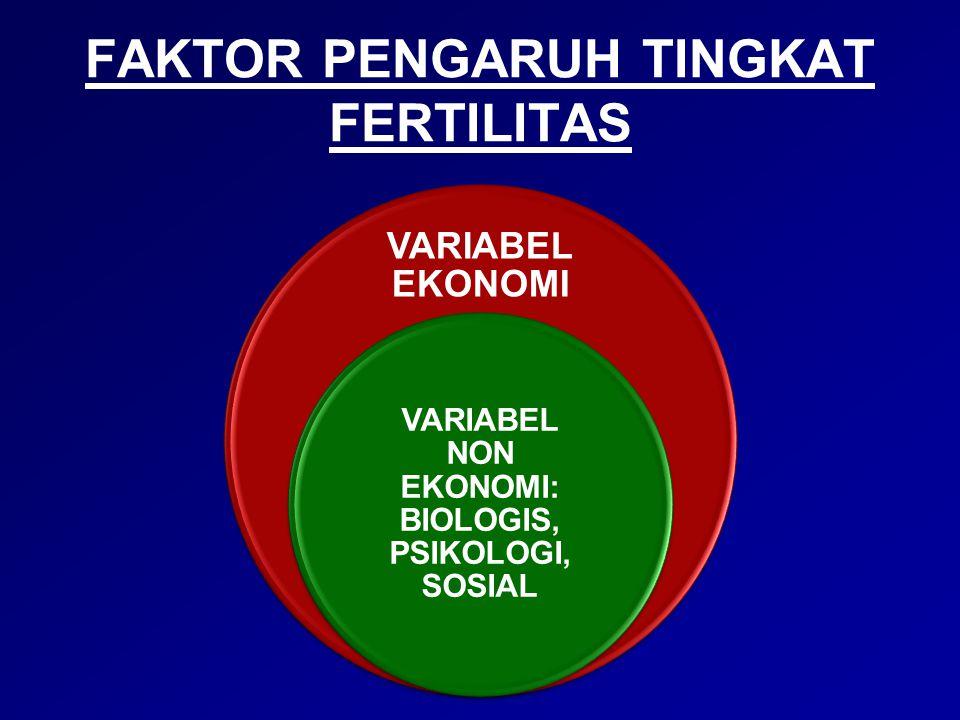 FAKTOR PENGARUH TINGKAT FERTILITAS VARIABEL EKONOMI VARIABEL NON EKONOMI: BIOLOGIS, PSIKOLOGI, SOSIAL