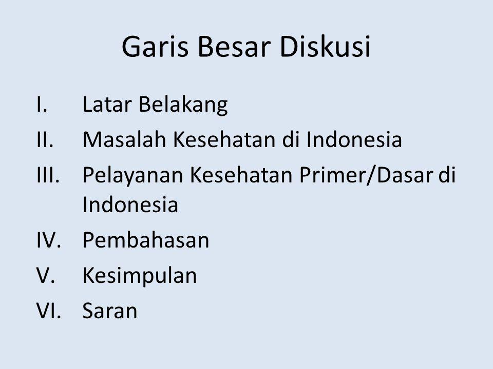 Yankes primer/dasar di Indonesia saat ini Ujung tombak yankes primer/dasar di Indonesia adalah Puskesmas Puskesmas mempunyai 3 fungsi utama: 1.Pusat yan kes primer/dasar UKP & UKM 2.Pusat pemberdayaan masyarakat di bidang kesehatan dan 3.Pusat pembangunan berwawasan kesehatan