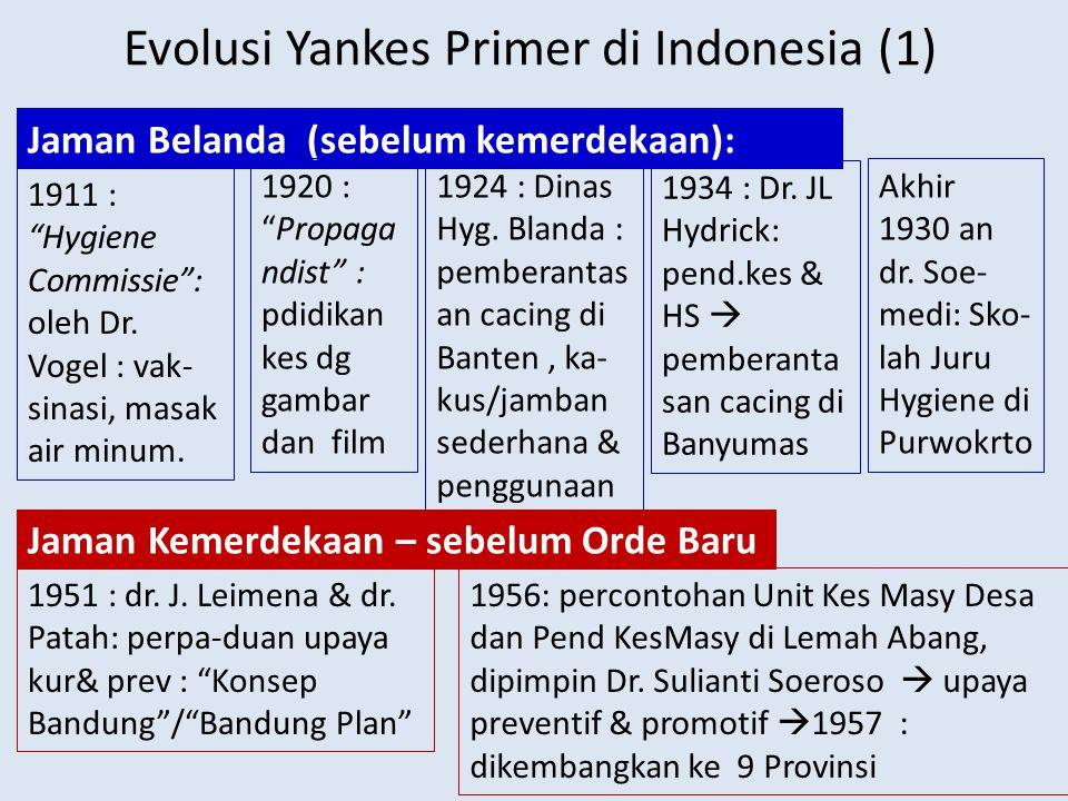 """Evolusi Yankes Primer di Indonesia (1) 1911 : """"Hygiene Commissie"""": oleh Dr. Vogel : vak- sinasi, masak air minum. Jaman Belanda (sebelum kemerdekaan):"""