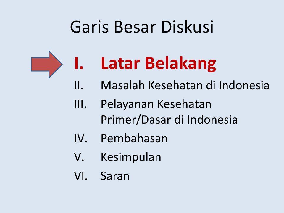 Garis Besar Diskusi I.Latar Belakang II.Masalah Kesehatan di Indonesia III.Pelayanan Kesehatan Primer/Dasar di Indonesia IV.Pembahasan V.Kesimpulan VI