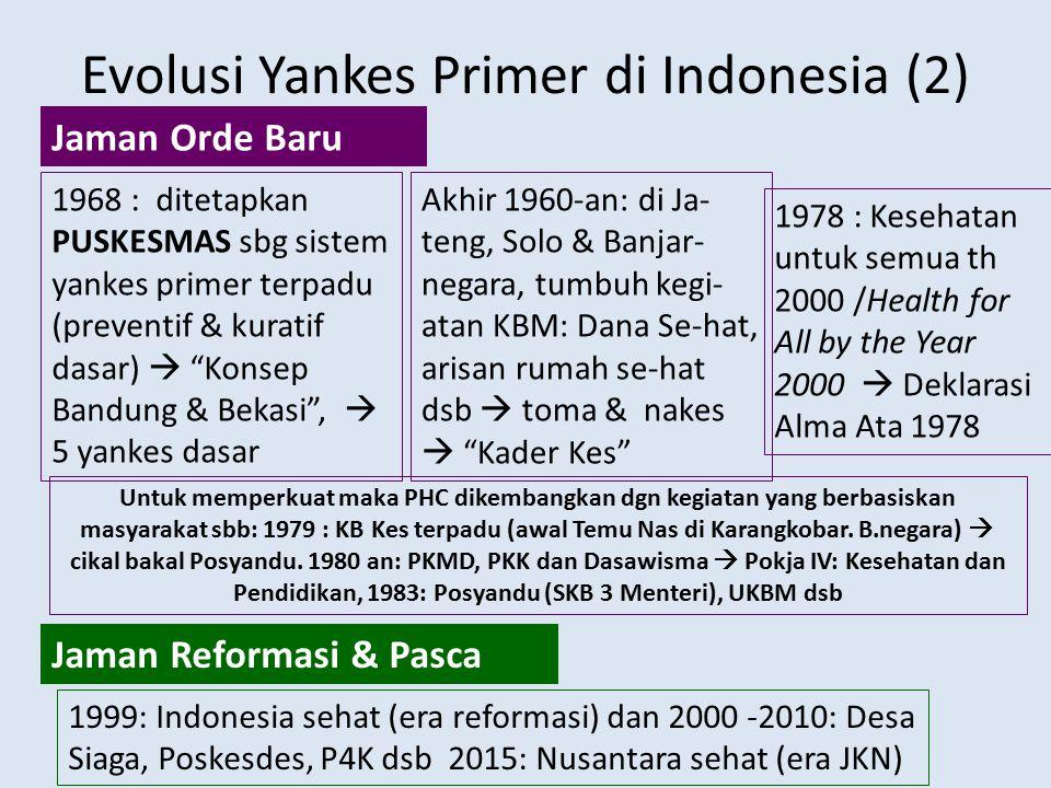 """Evolusi Yankes Primer di Indonesia (2) Jaman Orde Baru 1968 : ditetapkan PUSKESMAS sbg sistem yankes primer terpadu (preventif & kuratif dasar)  """"Kon"""