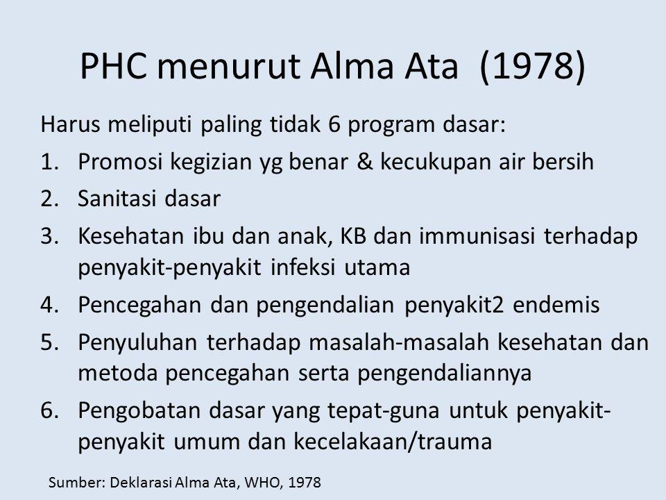 PHC menurut Alma Ata (1978) Harus meliputi paling tidak 6 program dasar: 1.Promosi kegizian yg benar & kecukupan air bersih 2.Sanitasi dasar 3.Kesehat