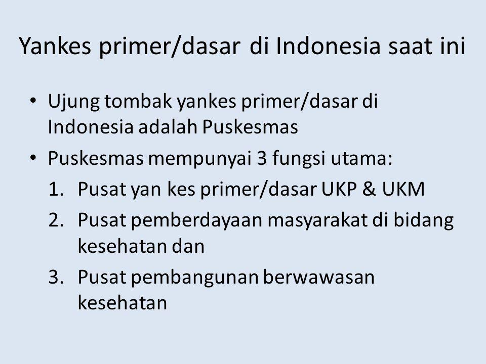 Yankes primer/dasar di Indonesia saat ini Ujung tombak yankes primer/dasar di Indonesia adalah Puskesmas Puskesmas mempunyai 3 fungsi utama: 1.Pusat y