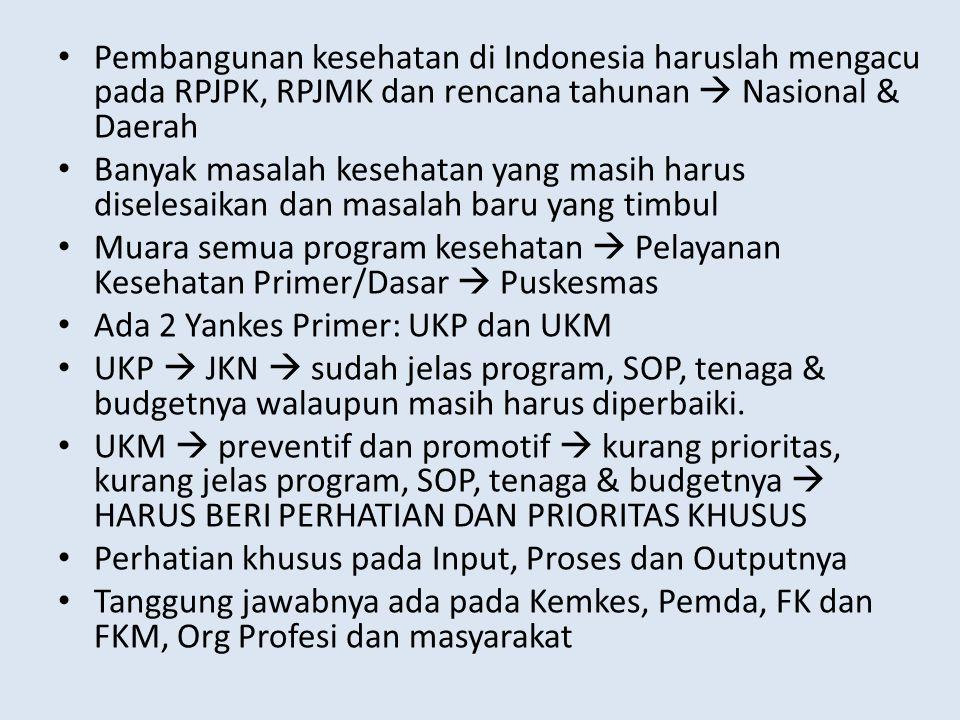 Pembangunan kesehatan di Indonesia haruslah mengacu pada RPJPK, RPJMK dan rencana tahunan  Nasional & Daerah Banyak masalah kesehatan yang masih haru