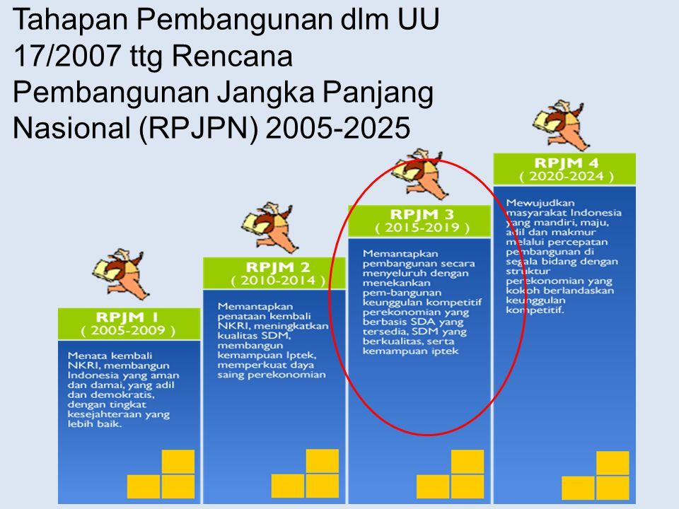 Tahapan Pembangunan dlm UU 17/2007 ttg Rencana Pembangunan Jangka Panjang Nasional (RPJPN) 2005-2025