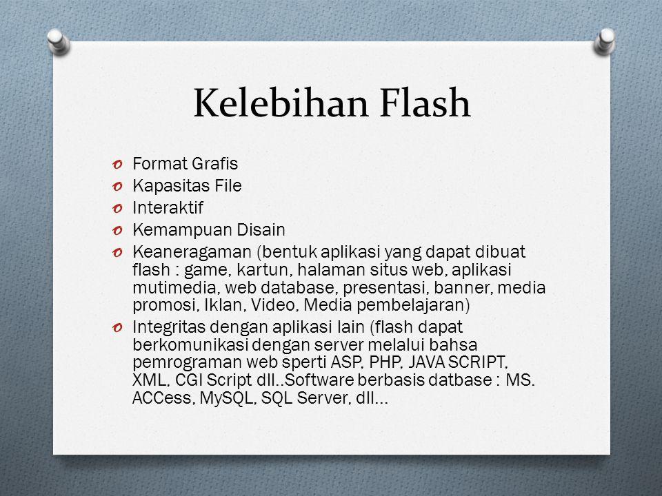 Kelebihan Flash o Format Grafis o Kapasitas File o Interaktif o Kemampuan Disain o Keaneragaman (bentuk aplikasi yang dapat dibuat flash : game, kartu