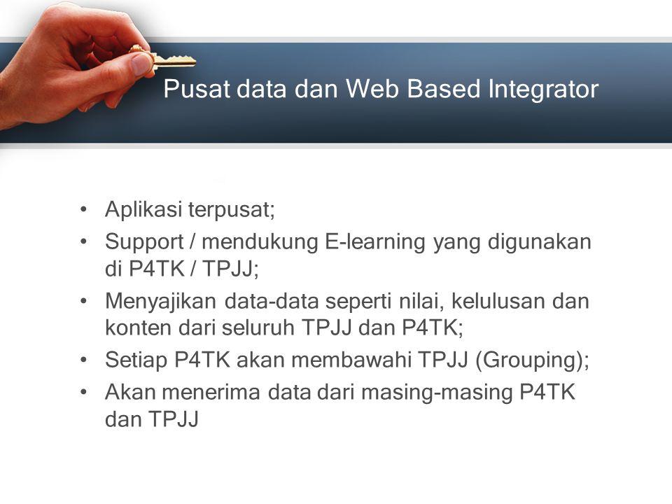 Pusat data dan Web Based Integrator Aplikasi terpusat; Support / mendukung E-learning yang digunakan di P4TK / TPJJ; Menyajikan data-data seperti nila