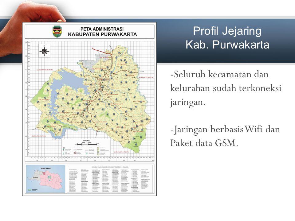 -Seluruh kecamatan dan kelurahan sudah terkoneksi jaringan. -Jaringan berbasis Wifi dan Paket data GSM. Profil Jejaring Kab. Purwakarta