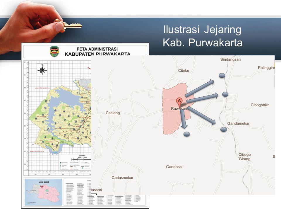 Ilustrasi Jejaring Kab. Purwakarta