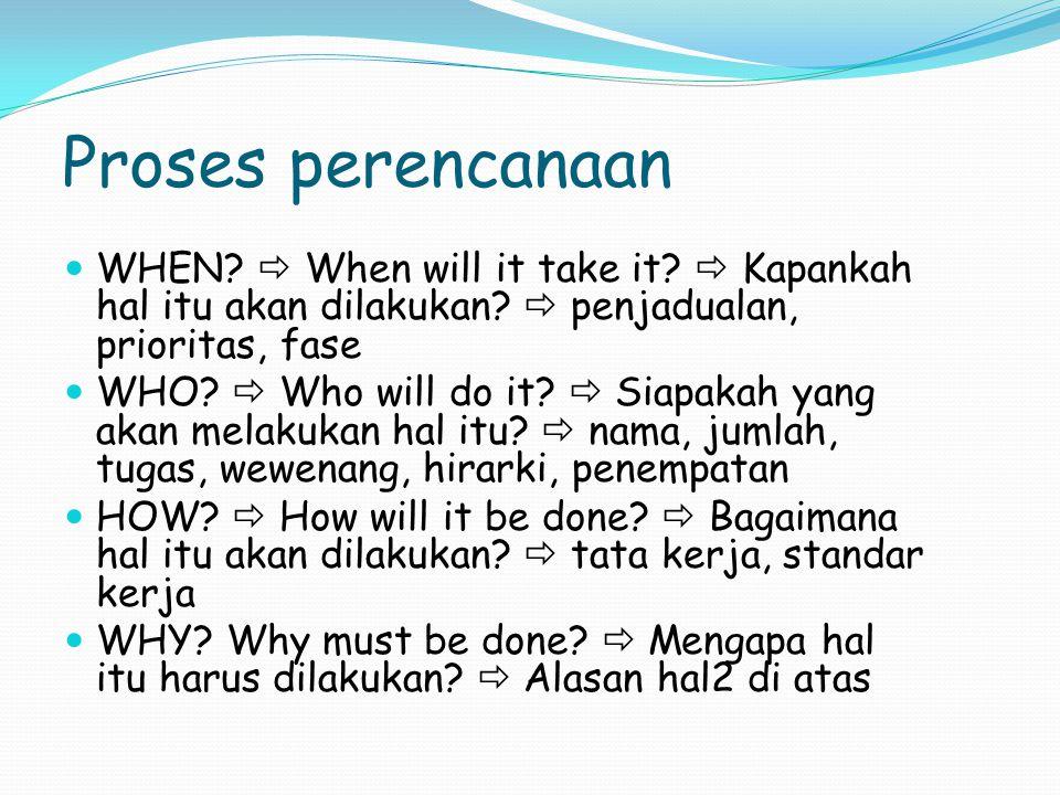 Proses perencanaan WHEN?  When will it take it?  Kapankah hal itu akan dilakukan?  penjadualan, prioritas, fase WHO?  Who will do it?  Siapakah y