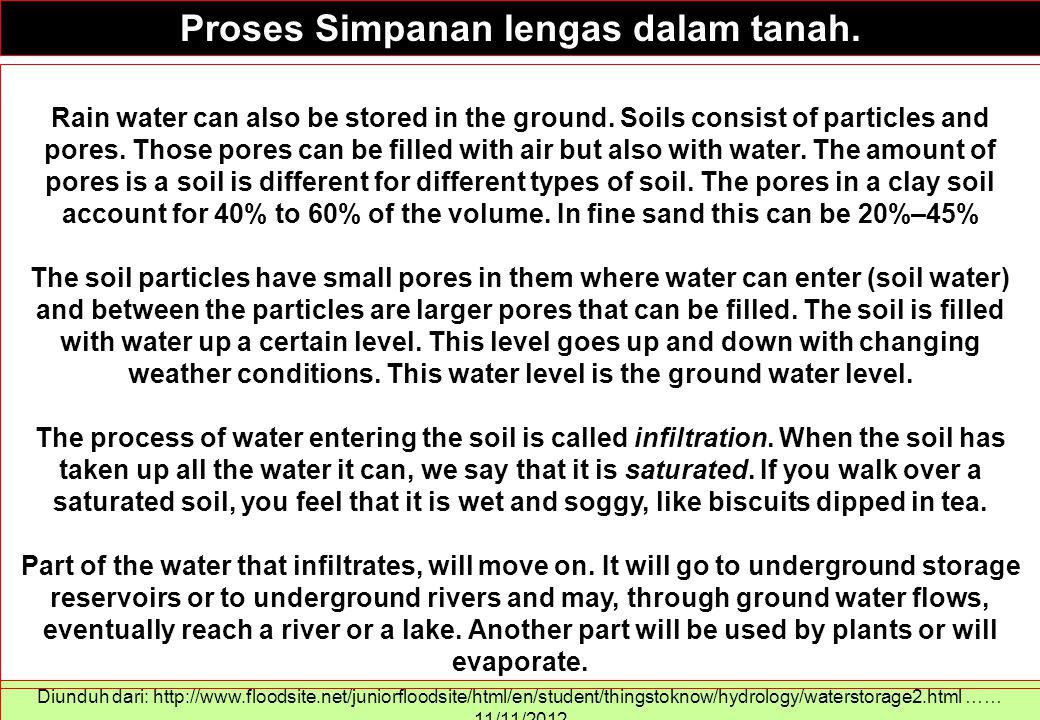 Proses Simpanan lengas dalam tanah. Diunduh dari: http://www.floodsite.net/juniorfloodsite/html/en/student/thingstoknow/hydrology/waterstorage2.html …