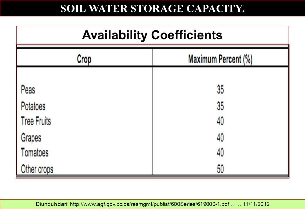 SOIL WATER STORAGE CAPACITY. Diunduh dari: http://www.agf.gov.bc.ca/resmgmt/publist/600Series/619000-1.pdf …… 11/11/2012 Availability Coefficients