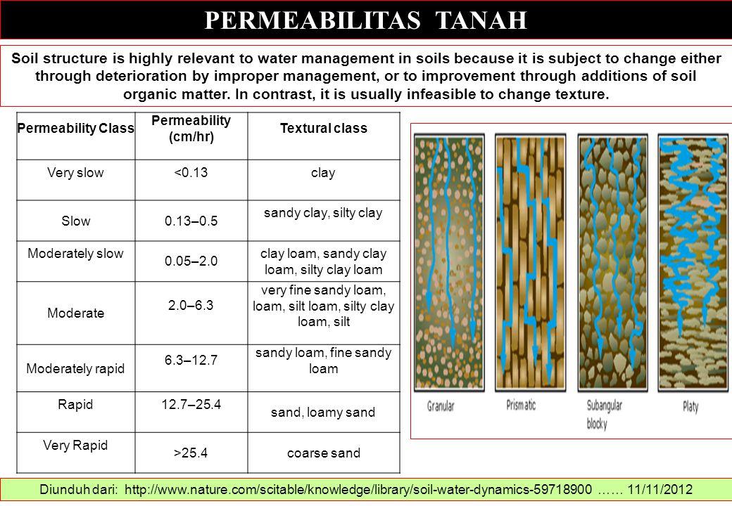 PERMEABILITAS TANAH Diunduh dari: http://www.nature.com/scitable/knowledge/library/soil-water-dynamics-59718900 …… 11/11/2012 Soil structure is highly