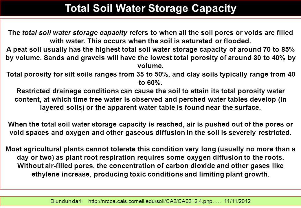 Total Soil Water Storage Capacity Diunduh dari: http://nrcca.cals.cornell.edu/soil/CA2/CA0212.4.php…… 11/11/2012 The total soil water storage capacity