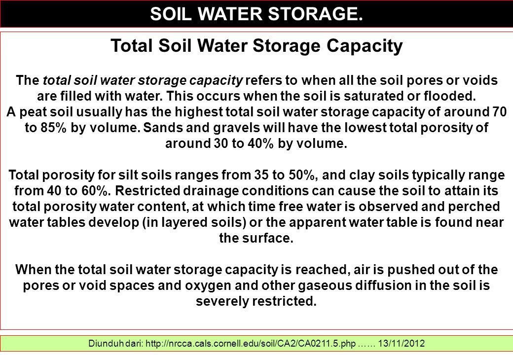 SOIL WATER STORAGE. Diunduh dari: http://nrcca.cals.cornell.edu/soil/CA2/CA0211.5.php …… 13/11/2012 Total Soil Water Storage Capacity The total soil w