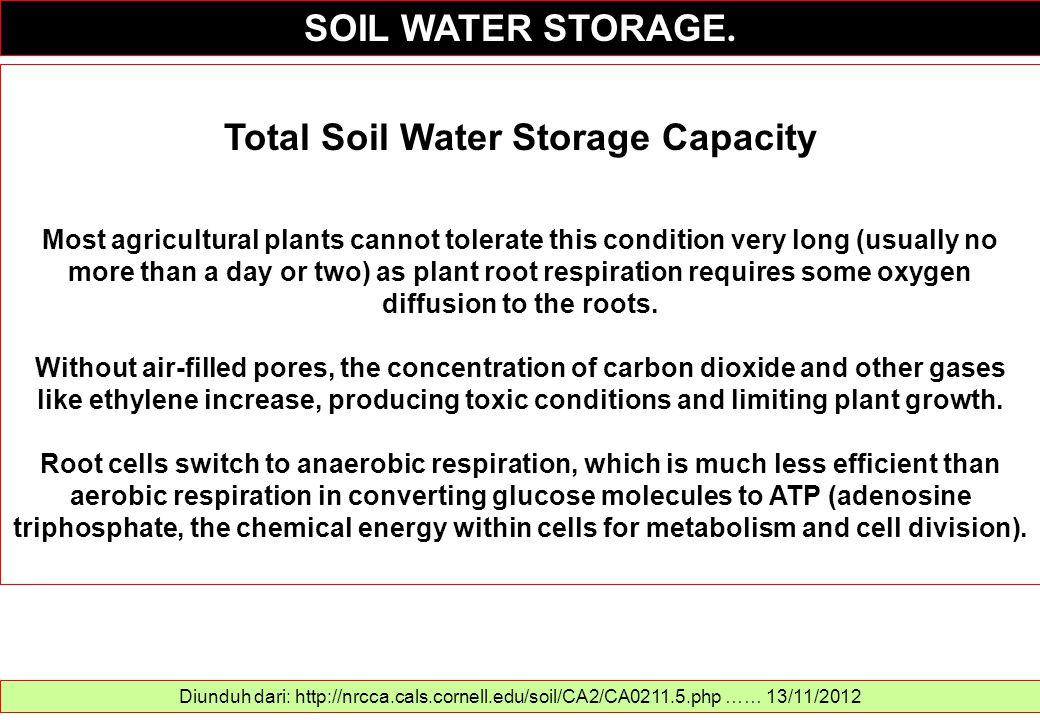 SOIL WATER STORAGE. Diunduh dari: http://nrcca.cals.cornell.edu/soil/CA2/CA0211.5.php …… 13/11/2012 Total Soil Water Storage Capacity Most agricultura