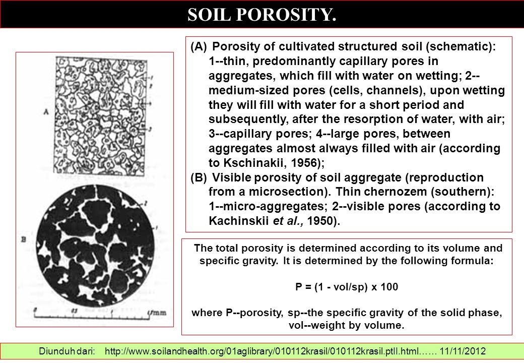 SOIL POROSITY. Diunduh dari: http://www.soilandhealth.org/01aglibrary/010112krasil/010112krasil.ptII.html…… 11/11/2012 (A) Porosity of cultivated stru