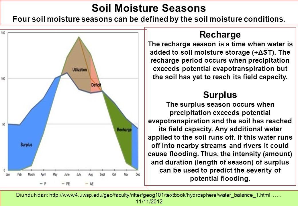 Soil Moisture Seasons Four soil moisture seasons can be defined by the soil moisture conditions. Diunduh dari: http://www4.uwsp.edu/geo/faculty/ritter