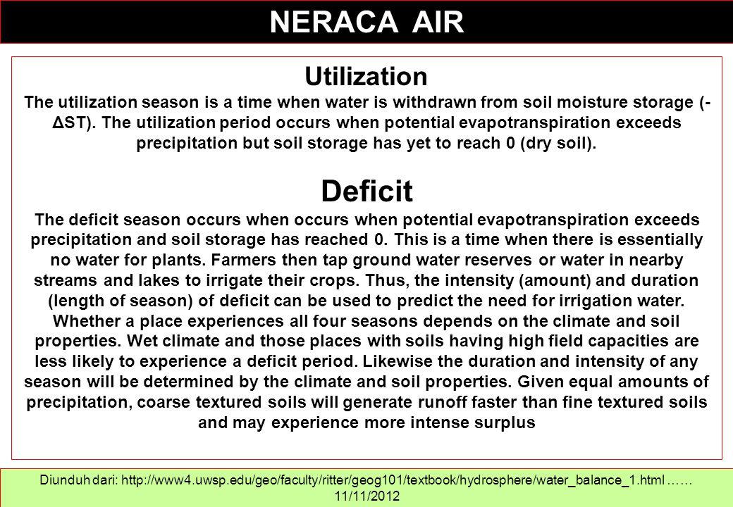 NERACA AIR Diunduh dari: http://www4.uwsp.edu/geo/faculty/ritter/geog101/textbook/hydrosphere/water_balance_1.html …… 11/11/2012 Utilization The utili