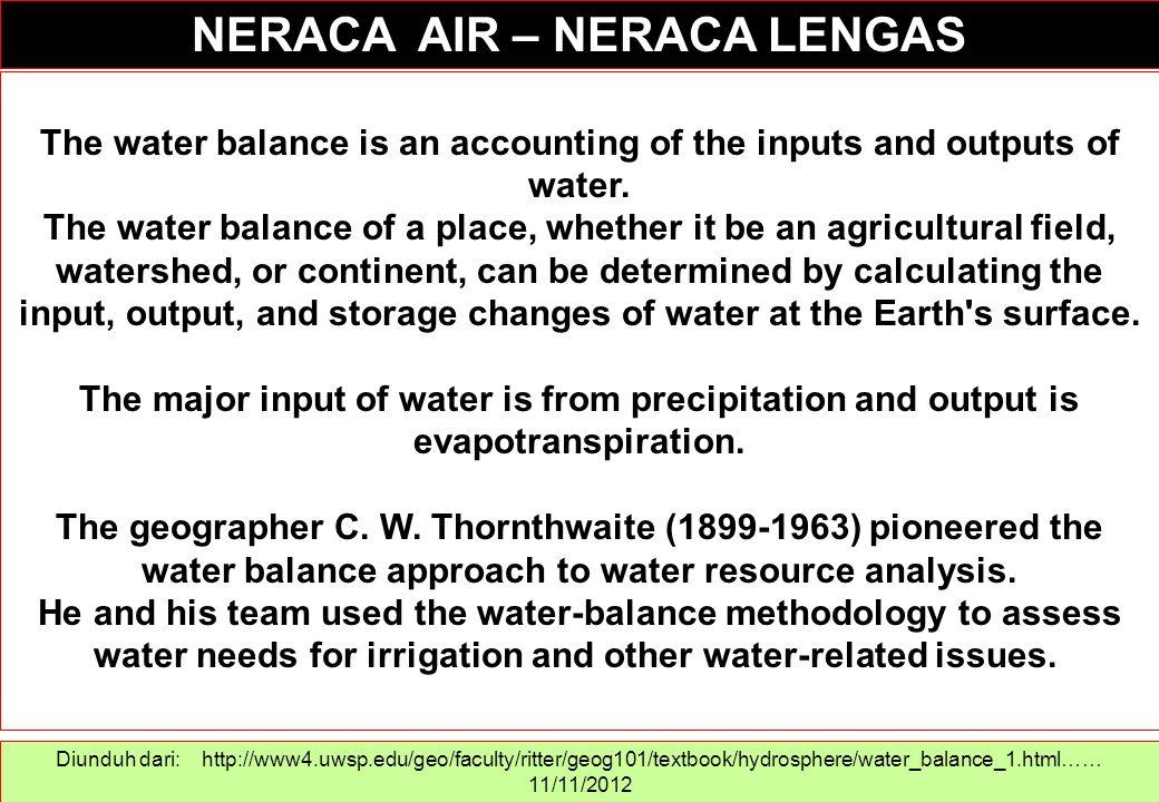 NERACA AIR – NERACA LENGAS Diunduh dari: http://www4.uwsp.edu/geo/faculty/ritter/geog101/textbook/hydrosphere/water_balance_1.html…… 11/11/2012 The wa