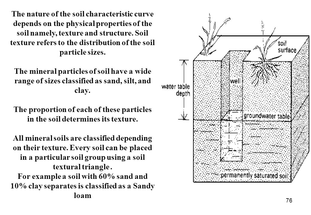 76 The nature of the soil characteristic curve depends on the physical properties of the soil namely, texture and structure. Soil texture refers to th