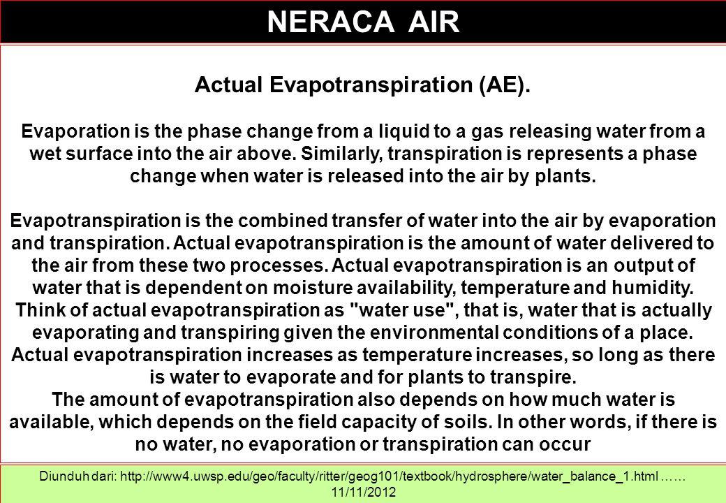 Potential evapotranspiration (PE).