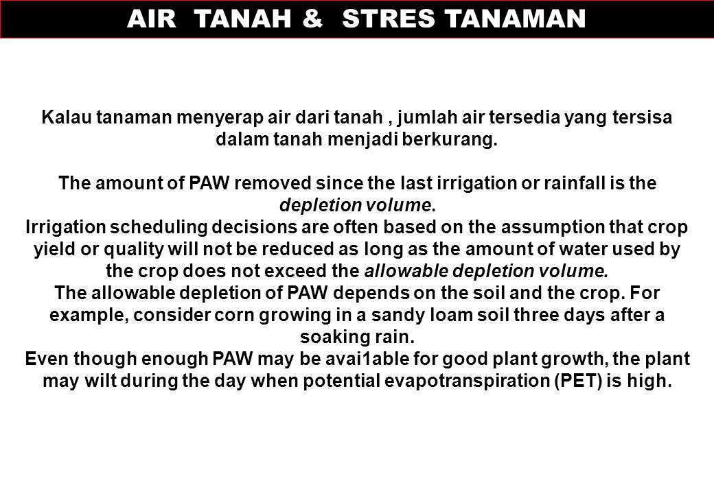 Kalau tanaman menyerap air dari tanah, jumlah air tersedia yang tersisa dalam tanah menjadi berkurang. The amount of PAW removed since the last irriga